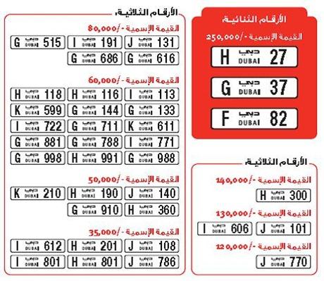 Dubai License Plate Number Auction RTA.com