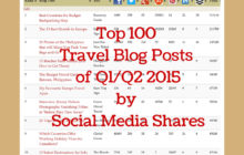 Calling all Travel Bloggers! Submissions Wanted for Top 100 Travel Blog Posts of Q1/Q2 2015